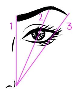 eyebrow-shaping